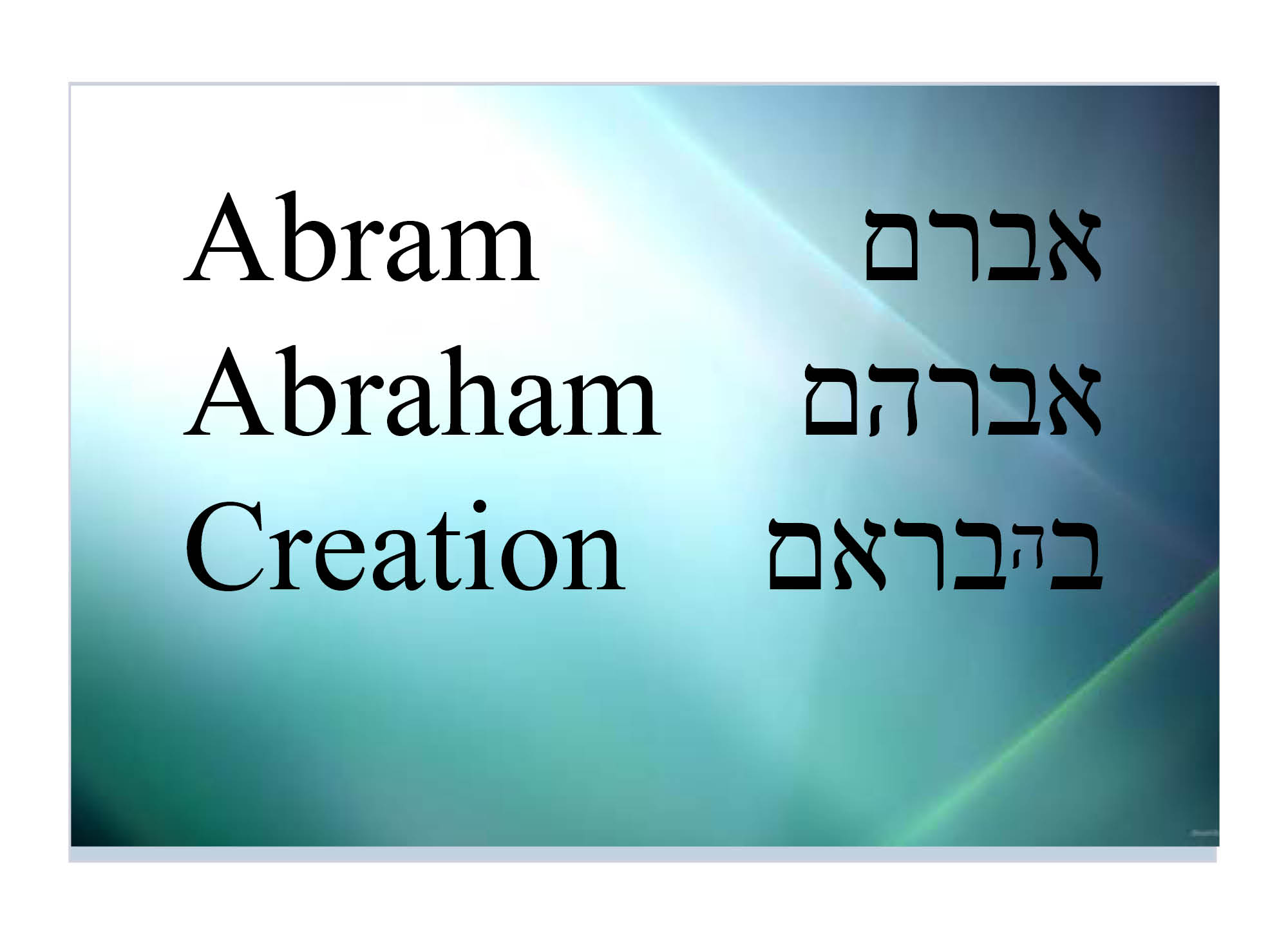 The name Abraham is discussed in the Zohar
