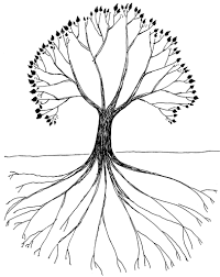 a tree with roots, illustrate the  relationships  of elements in this world with the elements in the higher worlds of consciousness.